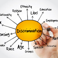 Discrimination mind map, social concept for presentations and reports